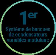 1er systeme de banques